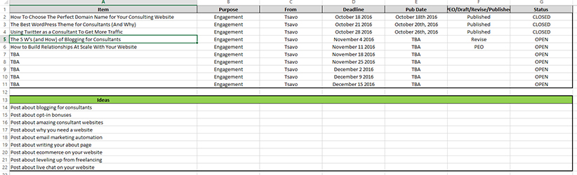 blog editorial calendar for conusltants